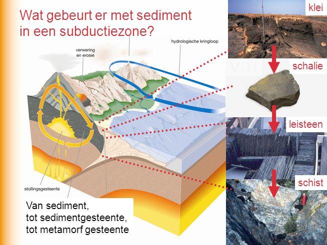 Van sediment, tot sedimentgesteente, tot metamorf gesteente klei schalie leisteen schist Wat gebeurt er met sediment in een subductiezone?