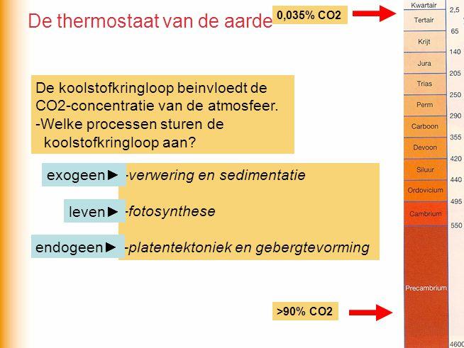 De koolstofkringloop beinvloedt de CO2-concentratie van de atmosfeer. -Welke processen sturen de koolstofkringloop aan? 0,035% CO2 >90% CO2 -verwering