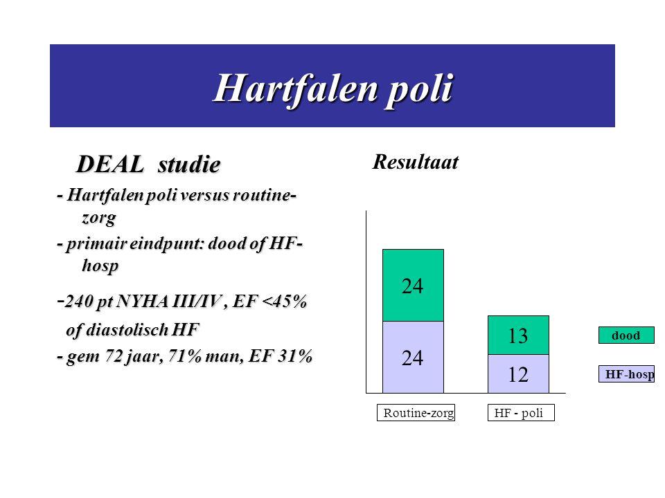 Hartfalen poli DEAL studie - Hartfalen poli versus routine- zorg - primair eindpunt: dood of HF- hosp 240 pt NYHA III/IV, EF <45% - 240 pt NYHA III/IV