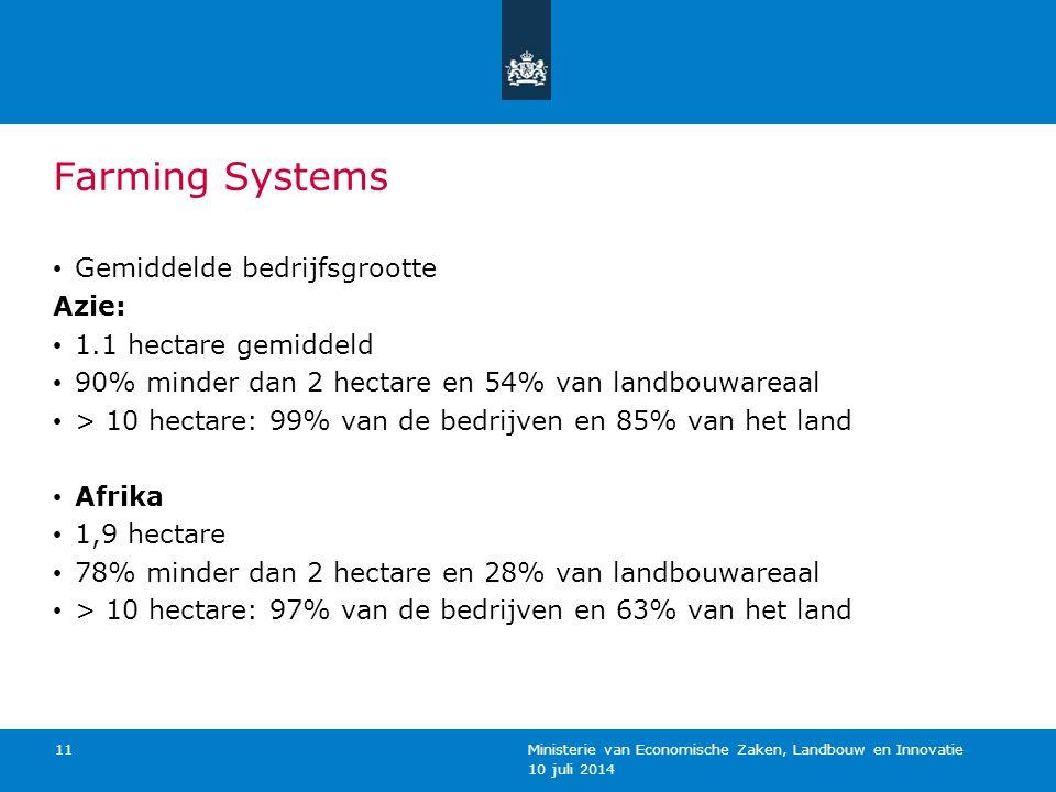 10 juli 2014 Ministerie van Economische Zaken, Landbouw en Innovatie 11 Farming Systems Gemiddelde bedrijfsgrootte Azie: 1.1 hectare gemiddeld 90% minder dan 2 hectare en 54% van landbouwareaal > 10 hectare: 99% van de bedrijven en 85% van het land Afrika 1,9 hectare 78% minder dan 2 hectare en 28% van landbouwareaal > 10 hectare: 97% van de bedrijven en 63% van het land