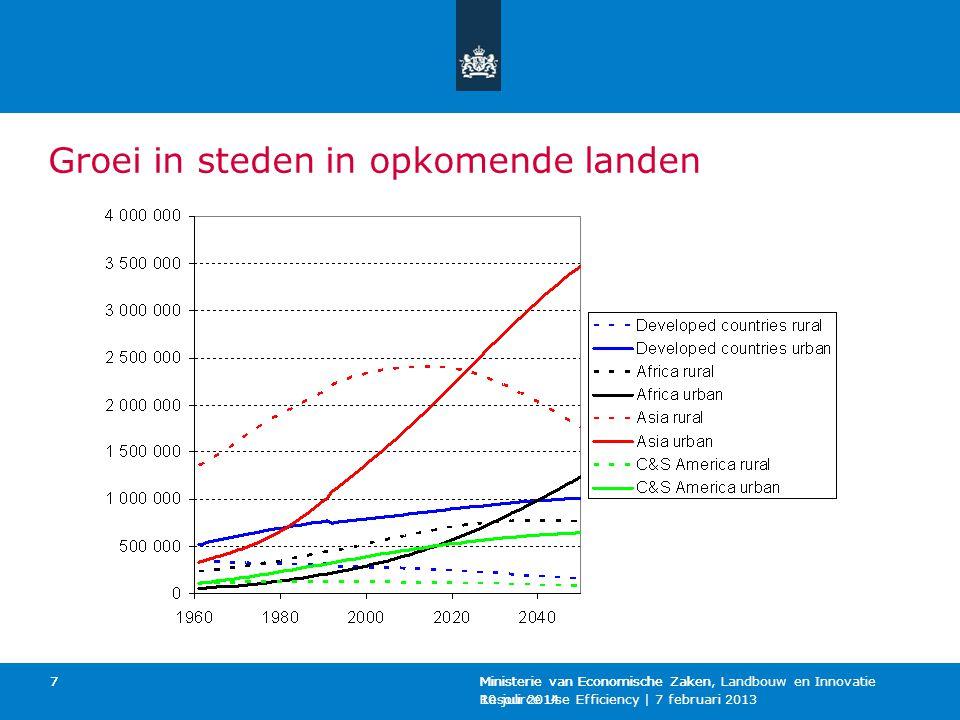 10 juli 2014 Ministerie van Economische Zaken, Landbouw en Innovatie 77 Groei in steden in opkomende landen Resource Use Efficiency | 7 februari 2013