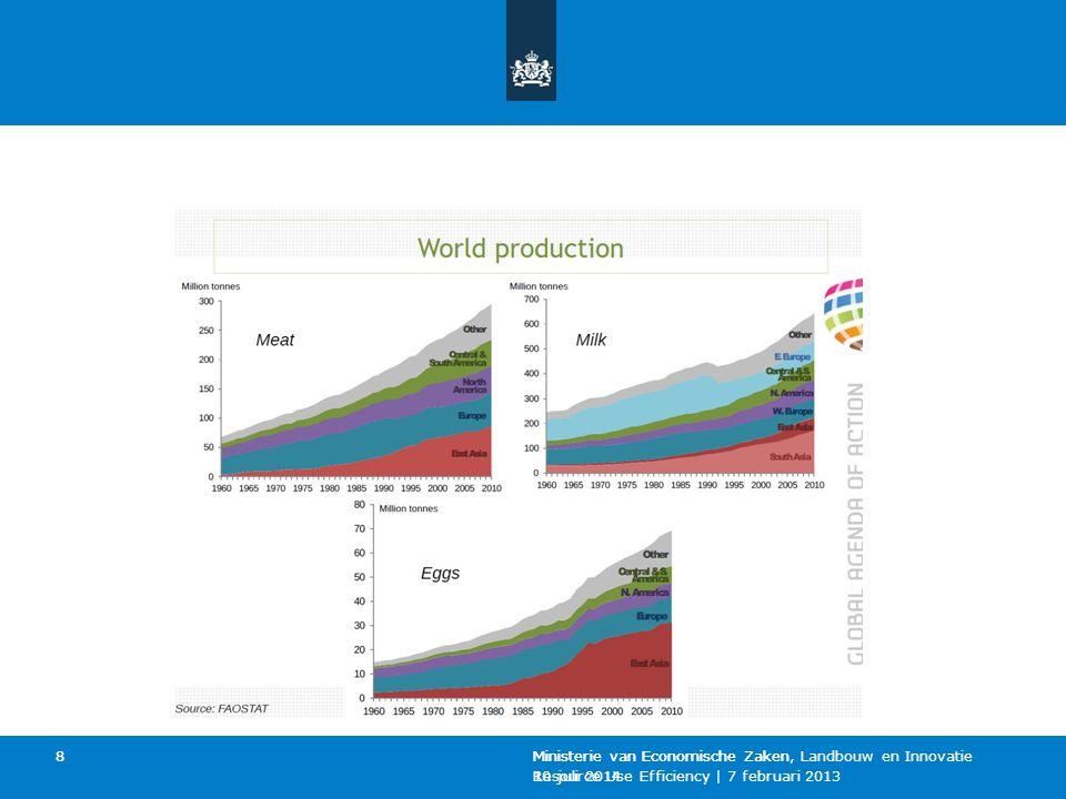 10 juli 2014 Ministerie van Economische Zaken, Landbouw en Innovatie 88 Resource Use Efficiency | 7 februari 2013 Ministerie van Economische Zaken