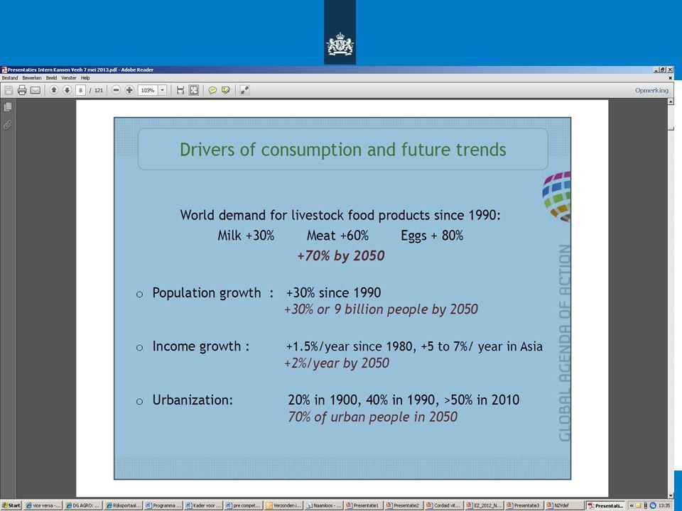 10 juli 2014 Ministerie van Economische Zaken, Landbouw en Innovatie 10 De oplossing.