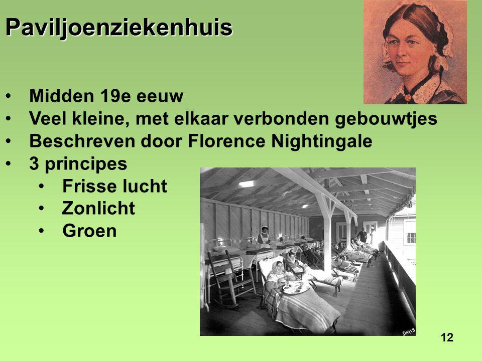12 Paviljoenziekenhuis Midden 19e eeuw Veel kleine, met elkaar verbonden gebouwtjes Beschreven door Florence Nightingale 3 principes Frisse lucht Zonlicht Groen