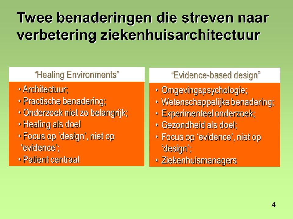4 Twee benaderingen die streven naar verbetering ziekenhuisarchitectuur Omgevingspsychologie;Omgevingspsychologie; Wetenschappelijke benadering;Wetenschappelijke benadering; Experimenteel onderzoek;Experimenteel onderzoek; Gezondheid als doel;Gezondheid als doel; Focus op 'evidence', niet op 'design';Focus op 'evidence', niet op 'design'; ZiekenhuismanagersZiekenhuismanagers Evidence-based design Evidence-based design Healing Environments Architectuur; Architectuur; Practische benadering; Practische benadering; Onderzoek niet zo belangrijk; Onderzoek niet zo belangrijk; Healing als doel Healing als doel Focus op 'design', niet op 'evidence'; Focus op 'design', niet op 'evidence'; Patient centraal Patient centraal