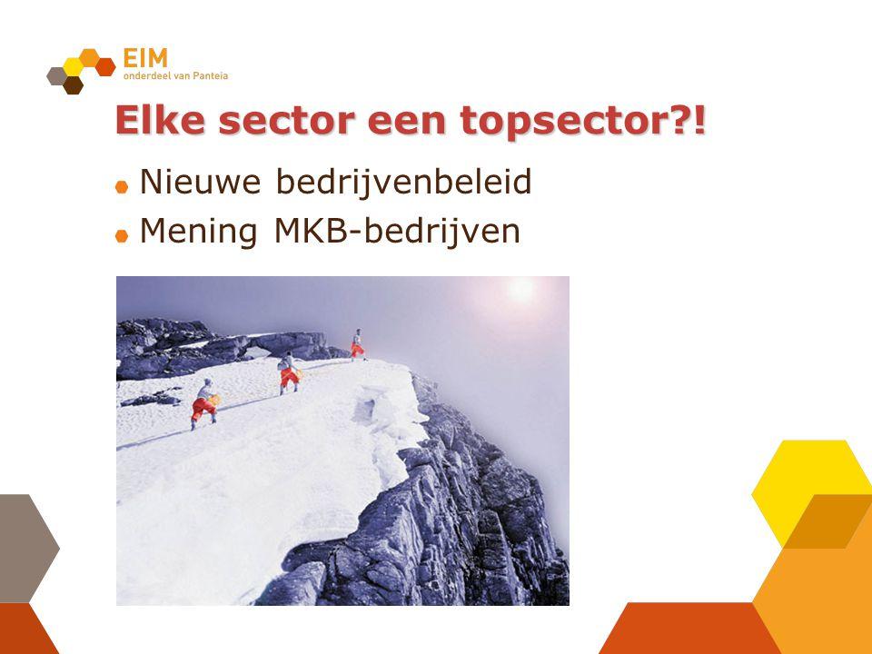 Ambities nieuwe bedrijvenbeleid Nederland in top 5 kenniseconomieën in de wereld in 2020 Stijging R&D-inspanningen naar 2,5% van het BBP in 2020 Topconsortia voor Kennis en Innovatie -> € 500 miljoen; waarvan 40% gefinancierd door bedrijfsleven