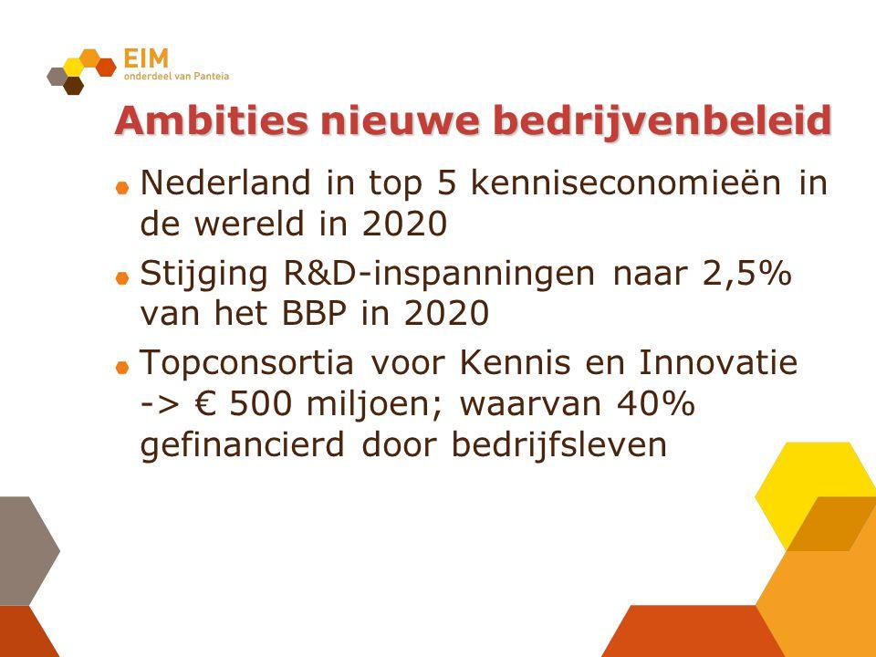 Nieuwe bedrijvenbeleid 2 sporen: generiek: meer ruimte voor ondernemers sectoraal: topsectoren