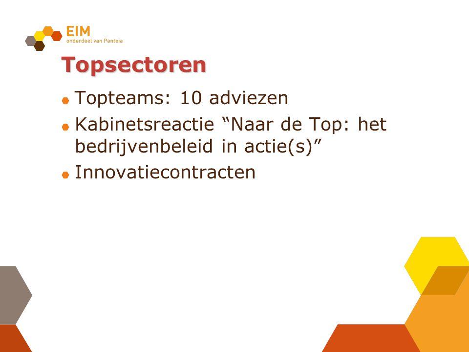 Topsectoren Topteams: 10 adviezen Kabinetsreactie Naar de Top: het bedrijvenbeleid in actie(s) Innovatiecontracten