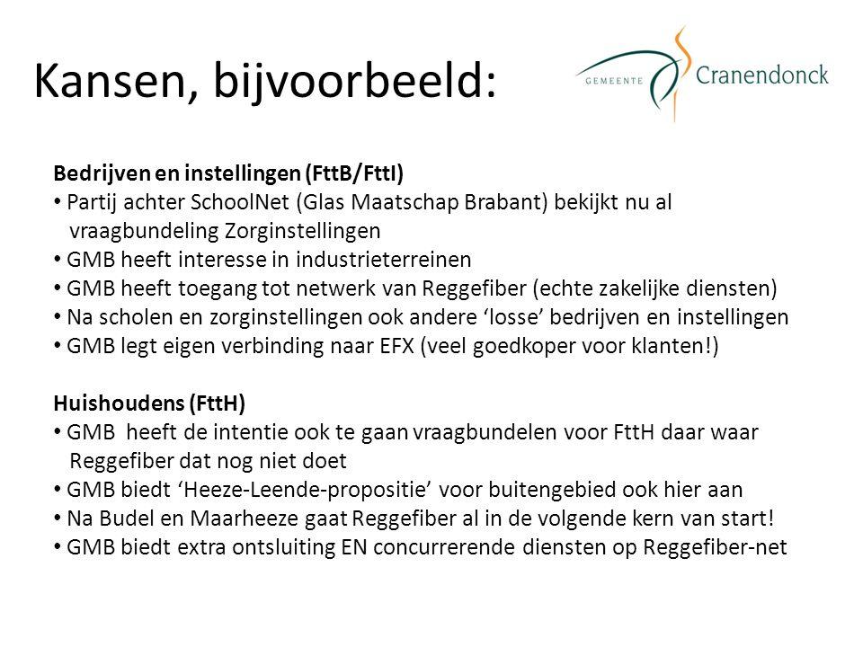 Kansen, bijvoorbeeld: Bedrijven en instellingen (FttB/FttI) Partij achter SchoolNet (Glas Maatschap Brabant) bekijkt nu al vraagbundeling Zorginstellingen GMB heeft interesse in industrieterreinen GMB heeft toegang tot netwerk van Reggefiber (echte zakelijke diensten) Na scholen en zorginstellingen ook andere 'losse' bedrijven en instellingen GMB legt eigen verbinding naar EFX (veel goedkoper voor klanten!) Huishoudens (FttH) GMB heeft de intentie ook te gaan vraagbundelen voor FttH daar waar Reggefiber dat nog niet doet GMB biedt 'Heeze-Leende-propositie' voor buitengebied ook hier aan Na Budel en Maarheeze gaat Reggefiber al in de volgende kern van start.