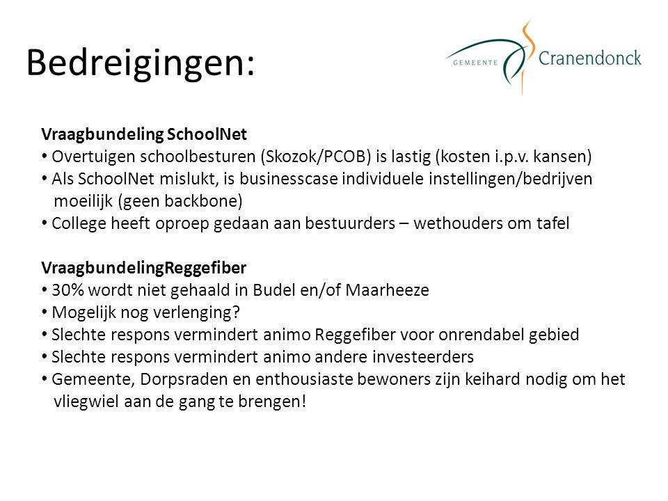 Bedreigingen: Vraagbundeling SchoolNet Overtuigen schoolbesturen (Skozok/PCOB) is lastig (kosten i.p.v.