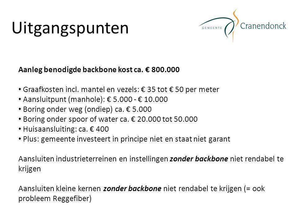Uitgangspunten Aanleg benodigde backbone kost ca. € 800.000 Graafkosten incl. mantel en vezels: € 35 tot € 50 per meter Aansluitpunt (manhole): € 5.00