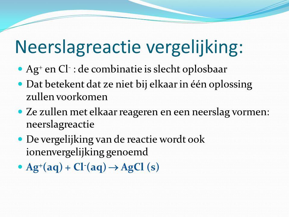 Neerslagreactie vergelijking: Ag + en Cl - : de combinatie is slecht oplosbaar Dat betekent dat ze niet bij elkaar in één oplossing zullen voorkomen Ze zullen met elkaar reageren en een neerslag vormen: neerslagreactie De vergelijking van de reactie wordt ook ionenvergelijking genoemd Ag + (aq) + Cl - (aq)  AgCl (s)
