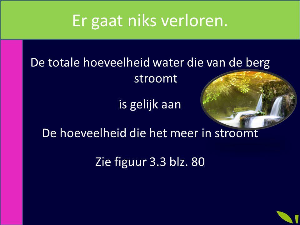 Er gaat niks verloren. De totale hoeveelheid water die van de berg stroomt is gelijk aan De hoeveelheid die het meer in stroomt Zie figuur 3.3 blz. 80