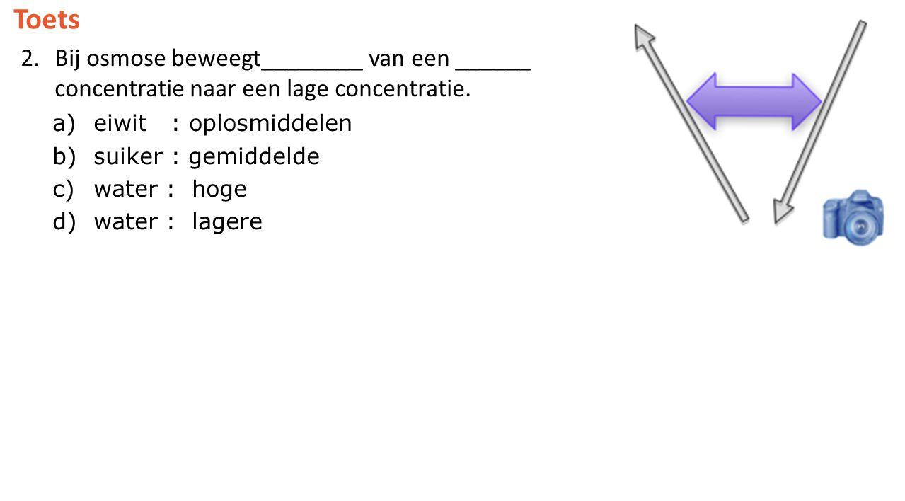 6.Zet de begin- en de einddruk in de tabel links.