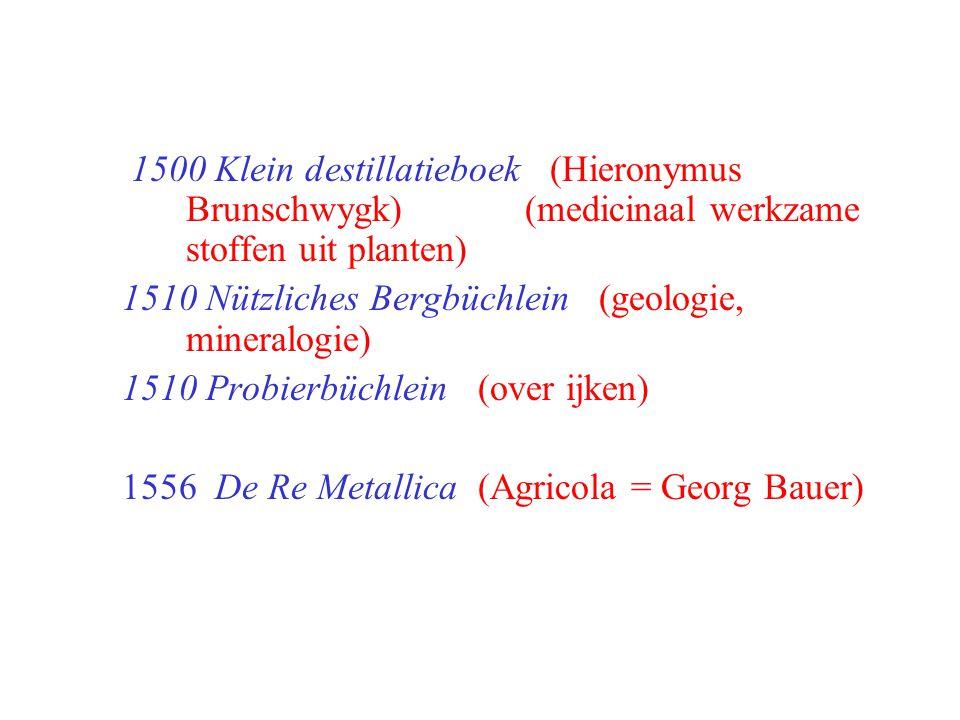 1500 Klein destillatieboek (Hieronymus Brunschwygk) (medicinaal werkzame stoffen uit planten) 1510 Nützliches Bergbüchlein (geologie, mineralogie) 151