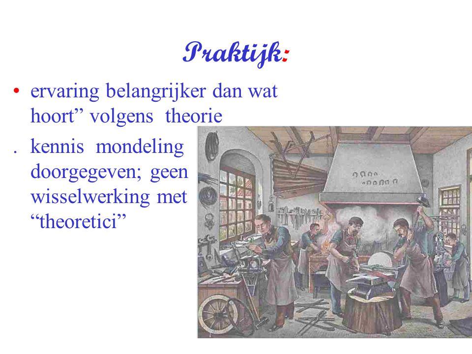 """Praktijk: ervaring belangrijker dan wat hoort"""" volgens theorie.kennis mondeling doorgegeven; geen wisselwerking met """"theoretici"""""""