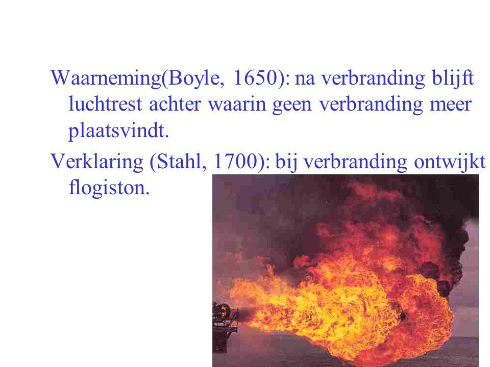 Waarneming(Boyle, 1650): na verbranding blijft luchtrest achter waarin geen verbranding meer plaatsvindt. Verklaring (Stahl, 1700): bij verbranding on