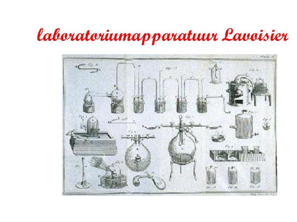 laboratoriumapparatuur Lavoisier