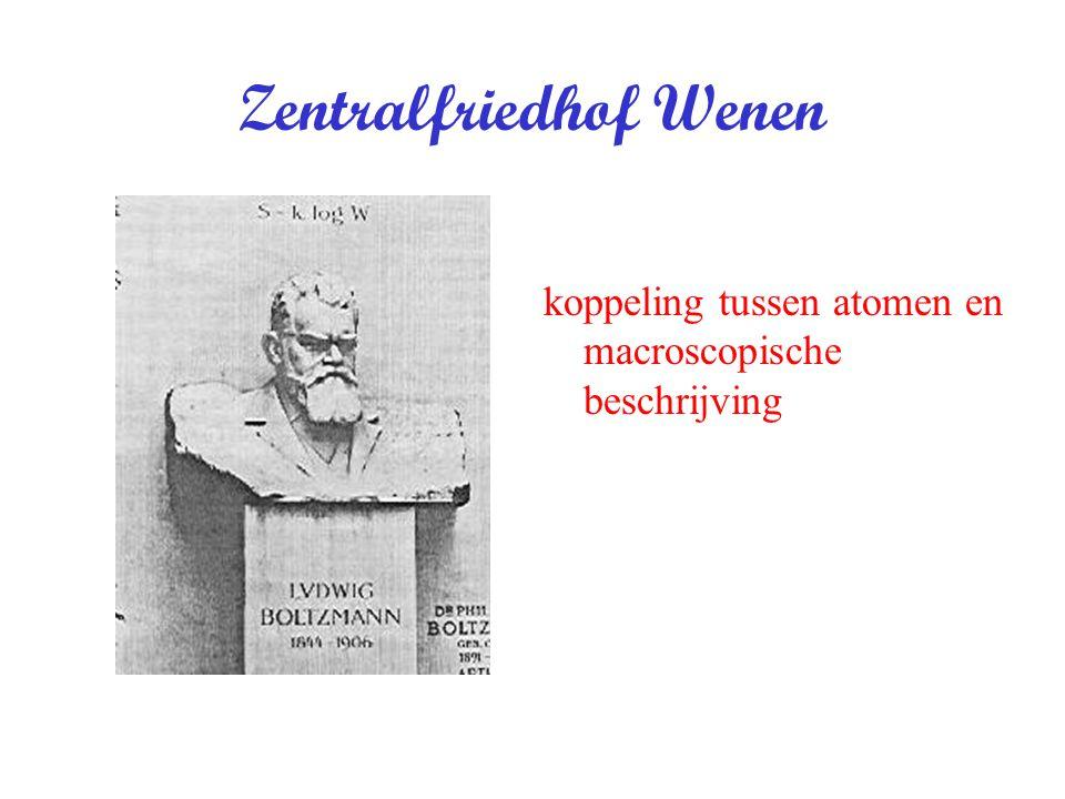Zentralfriedhof Wenen koppeling tussen atomen en macroscopische beschrijving