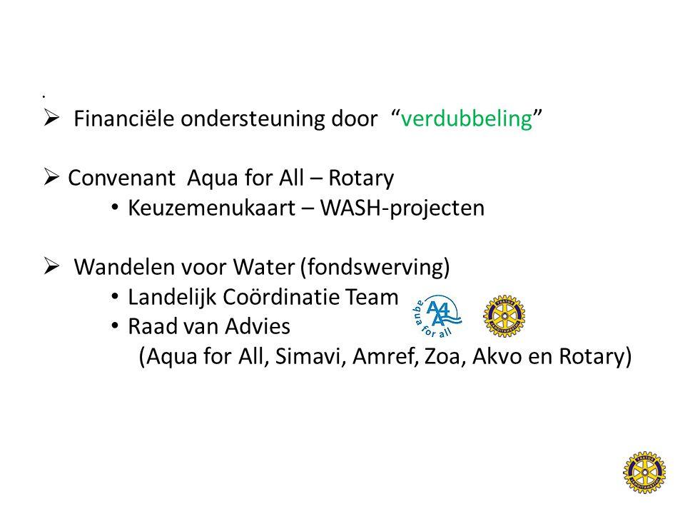  Financiële ondersteuning door verdubbeling  Convenant Aqua for All – Rotary Keuzemenukaart – WASH-projecten  Wandelen voor Water (fondswerving) Landelijk Coördinatie Team Raad van Advies (Aqua for All, Simavi, Amref, Zoa, Akvo en Rotary)