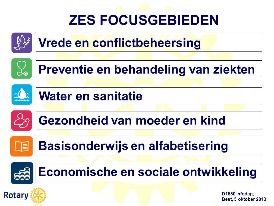 D1550 Infodag, Best, 5 oktober 2013 ZES FOCUSGEBIEDEN Vrede en conflictbeheersing Preventie en behandeling van ziekten Water en sanitatie Gezondheid v