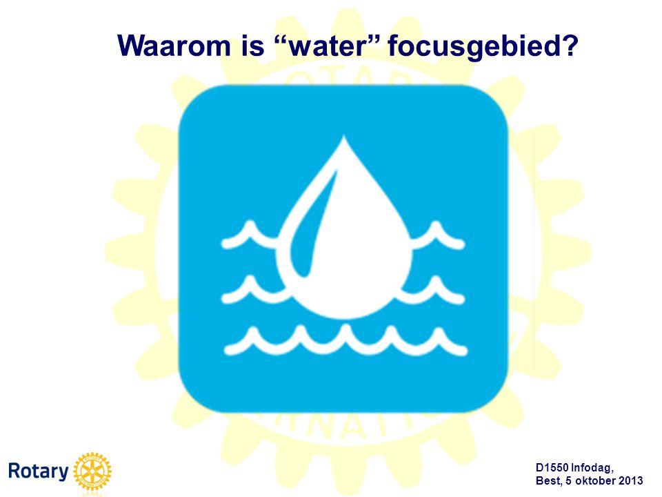 D1550 Infodag, Best, 5 oktober 2013 Focusgebied water : Ca 900 miljoen mensen hebben geen veilig en schoon drinkwater