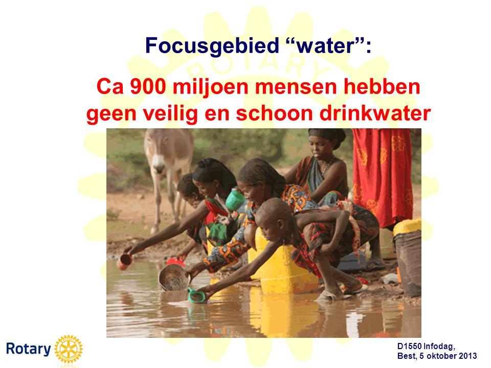 """D1550 Infodag, Best, 5 oktober 2013 Focusgebied """"water"""": Ca 900 miljoen mensen hebben geen veilig en schoon drinkwater"""
