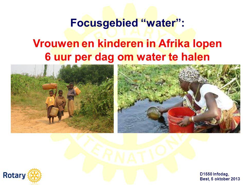 D1550 Infodag, Best, 5 oktober 2013 Focusgebied water : 2,5 miljard mensen hebben geen goede sanitaire voorzieningen