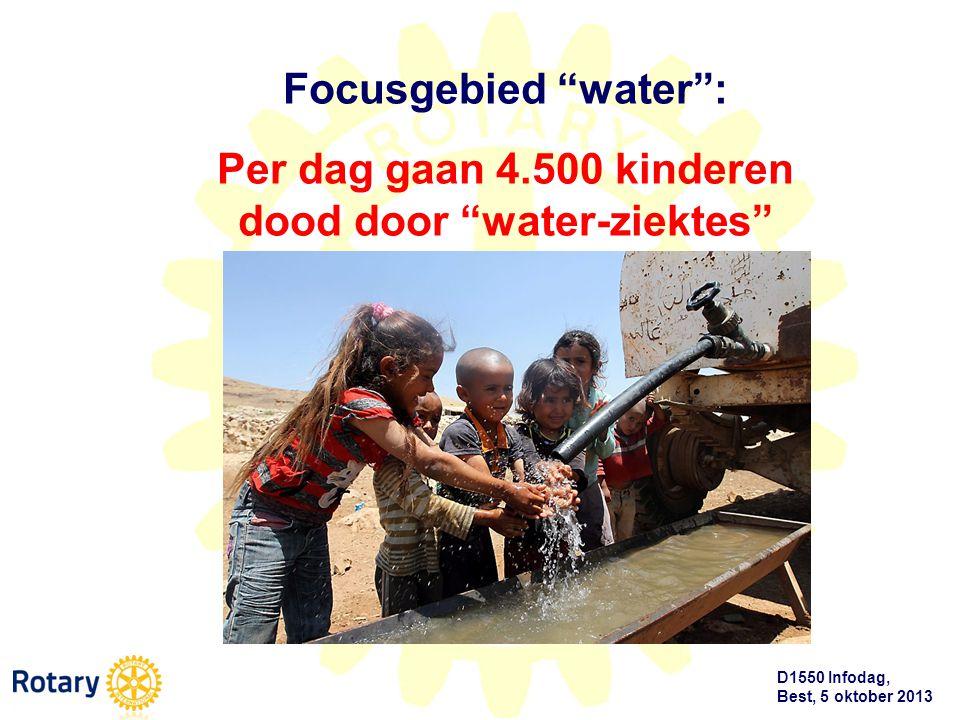 """D1550 Infodag, Best, 5 oktober 2013 Focusgebied """"water"""": Per dag gaan 4.500 kinderen dood door """"water-ziektes"""""""