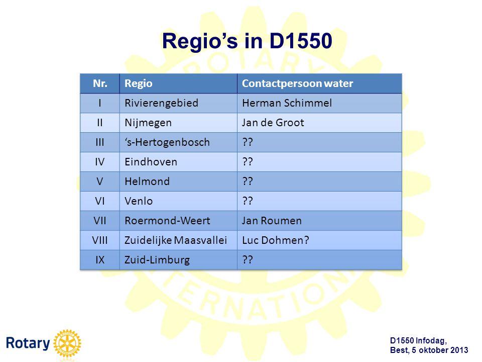 D1550 Infodag, Best, 5 oktober 2013 Regio's in D1550