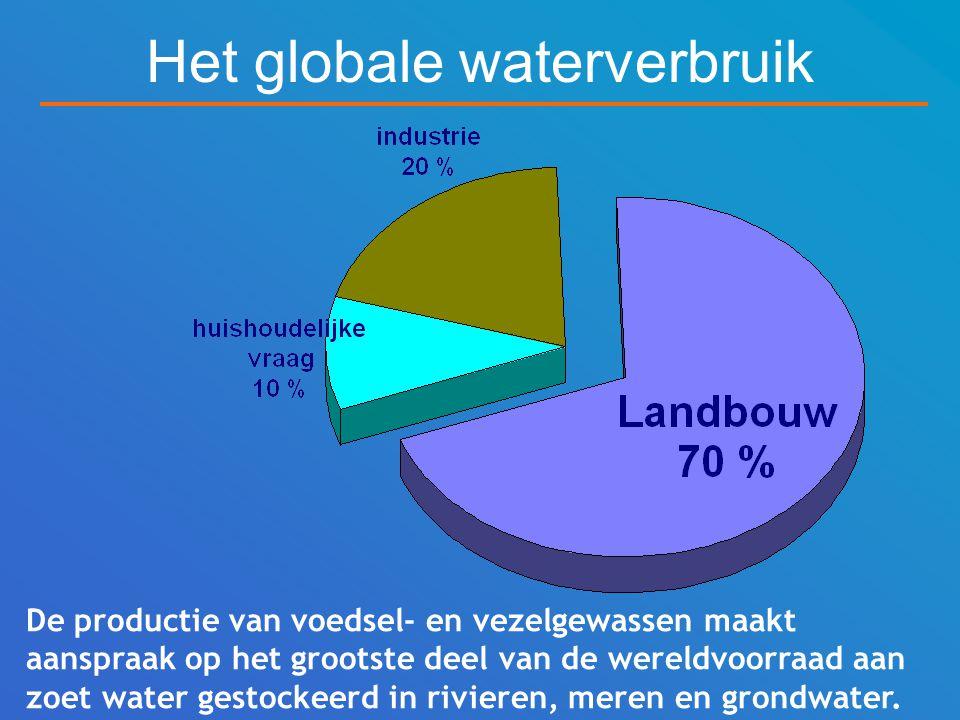 Het globale waterverbruik De productie van voedsel- en vezelgewassen maakt aanspraak op het grootste deel van de wereldvoorraad aan zoet water gestockeerd in rivieren, meren en grondwater.