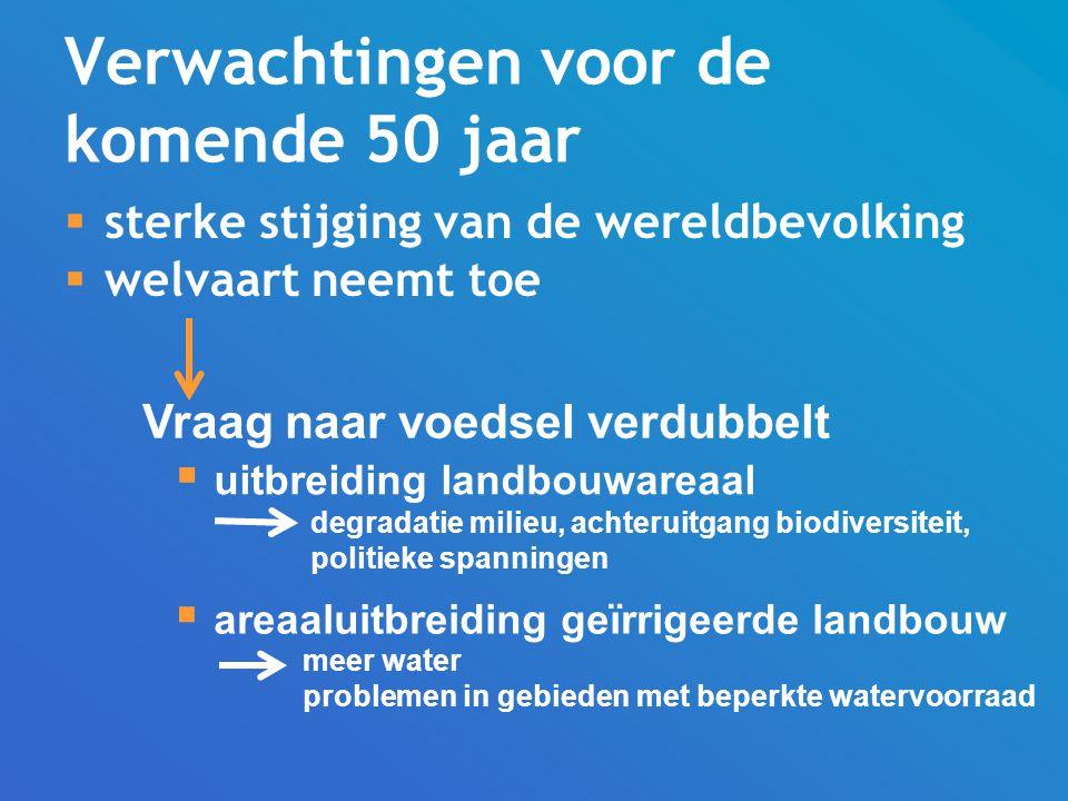 Verwachtingen voor de komende 50 jaar  sterke stijging van de wereldbevolking  welvaart neemt toe Vraag naar voedsel verdubbelt  uitbreiding landbouwareaal degradatie milieu, achteruitgang biodiversiteit, politieke spanningen  areaaluitbreiding geïrrigeerde landbouw meer water problemen in gebieden met beperkte watervoorraad