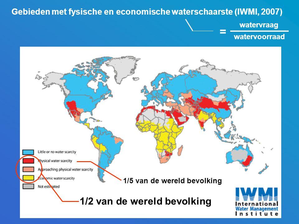 Gebieden met fysische en economische waterschaarste (IWMI, 2007) watervraag watervoorraad = 1/5 van de wereld bevolking 1/2 van de wereld bevolking