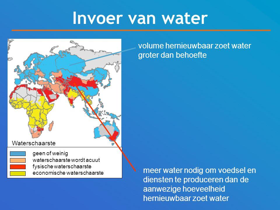 Invoer van water geen of weinig waterschaarste wordt acuut fysische waterschaarste economische waterschaarste Waterschaarste volume hernieuwbaar zoet water groter dan behoefte meer water nodig om voedsel en diensten te produceren dan de aanwezige hoeveelheid hernieuwbaar zoet water