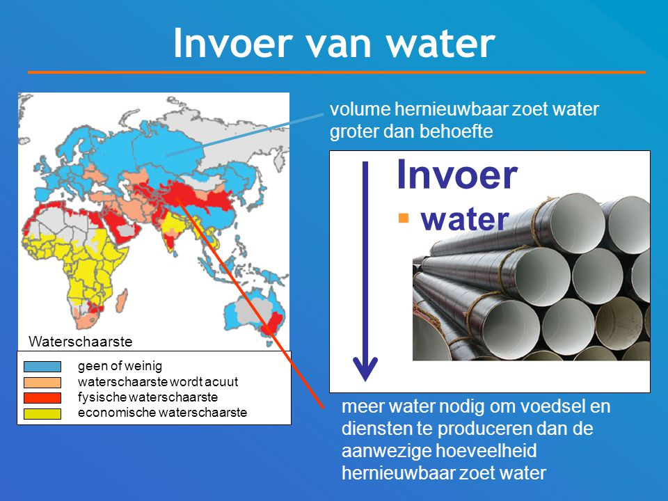 Invoer van water geen of weinig waterschaarste wordt acuut fysische waterschaarste economische waterschaarste Waterschaarste volume hernieuwbaar zoet water groter dan behoefte Invoer  water meer water nodig om voedsel en diensten te produceren dan de aanwezige hoeveelheid hernieuwbaar zoet water