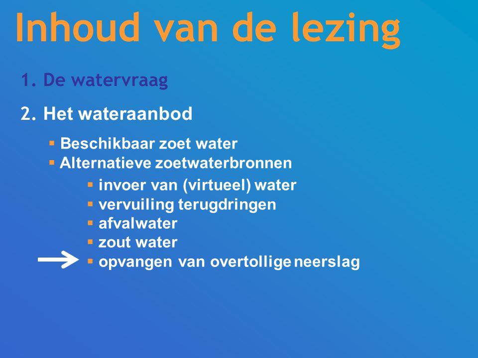 1.De watervraag 2.