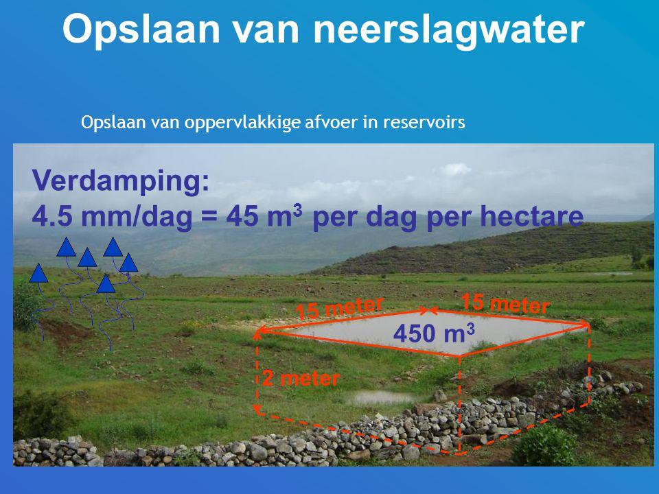 15 meter 2 meter 450 m 3 Verdamping: 4.5 mm/dag = 45 m 3 per dag per hectare Opslaan van oppervlakkige afvoer in reservoirs
