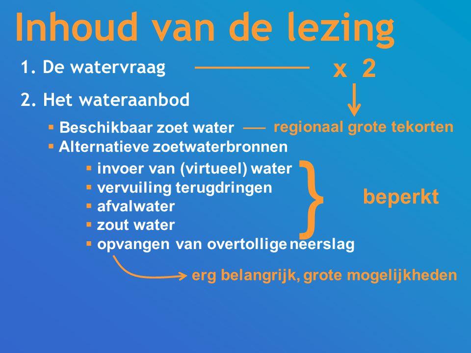  Beschikbaar zoet water  Alternatieve zoetwaterbronnen Inhoud van de lezing  invoer van (virtueel) water  vervuiling terugdringen  afvalwater  zout water  opvangen van overtollige neerslag x 2 regionaal grote tekorten beperkt erg belangrijk, grote mogelijkheden } 1.