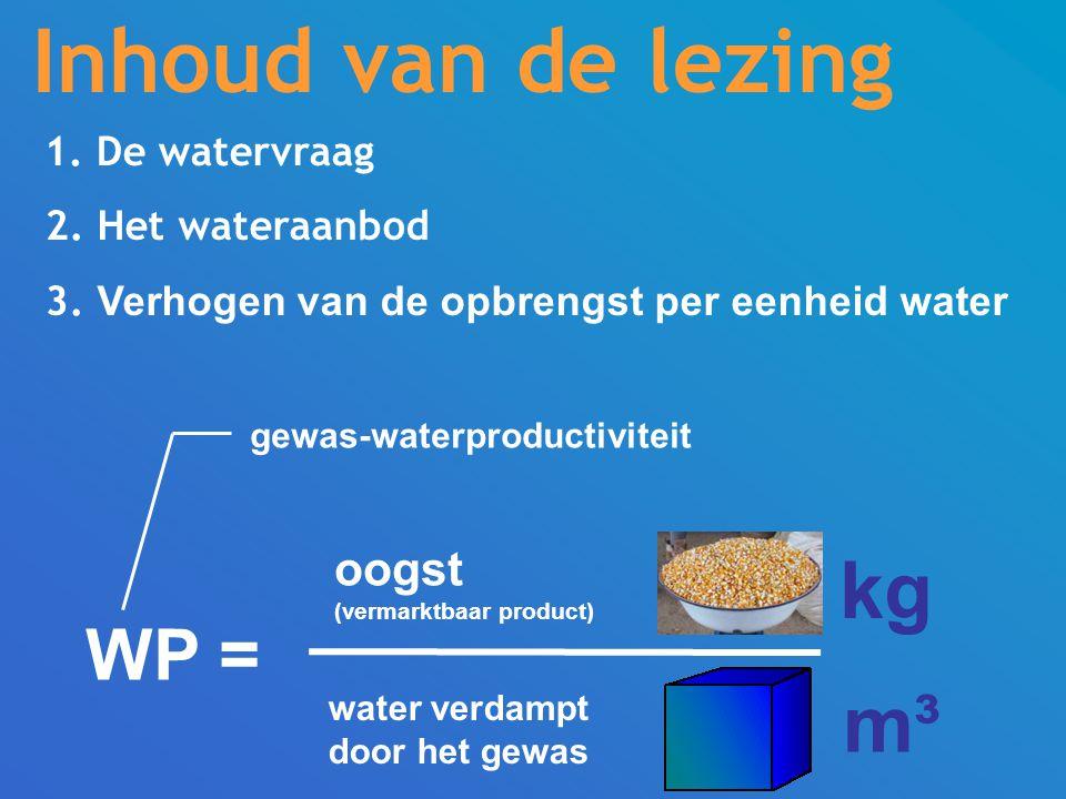 Inhoud van de lezing gewas-waterproductiviteit oogst (vermarktbaar product) water verdampt door het gewas WP = kg m³ 1.