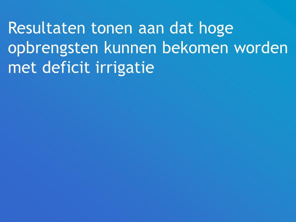 Resultaten tonen aan dat hoge opbrengsten kunnen bekomen worden met deficit irrigatie
