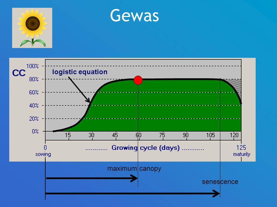 Gewas maximum canopy senescence logistic equation