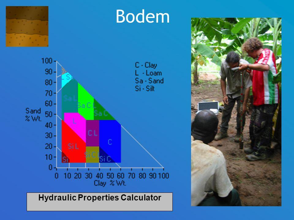 Bodem Hydraulic Properties Calculator