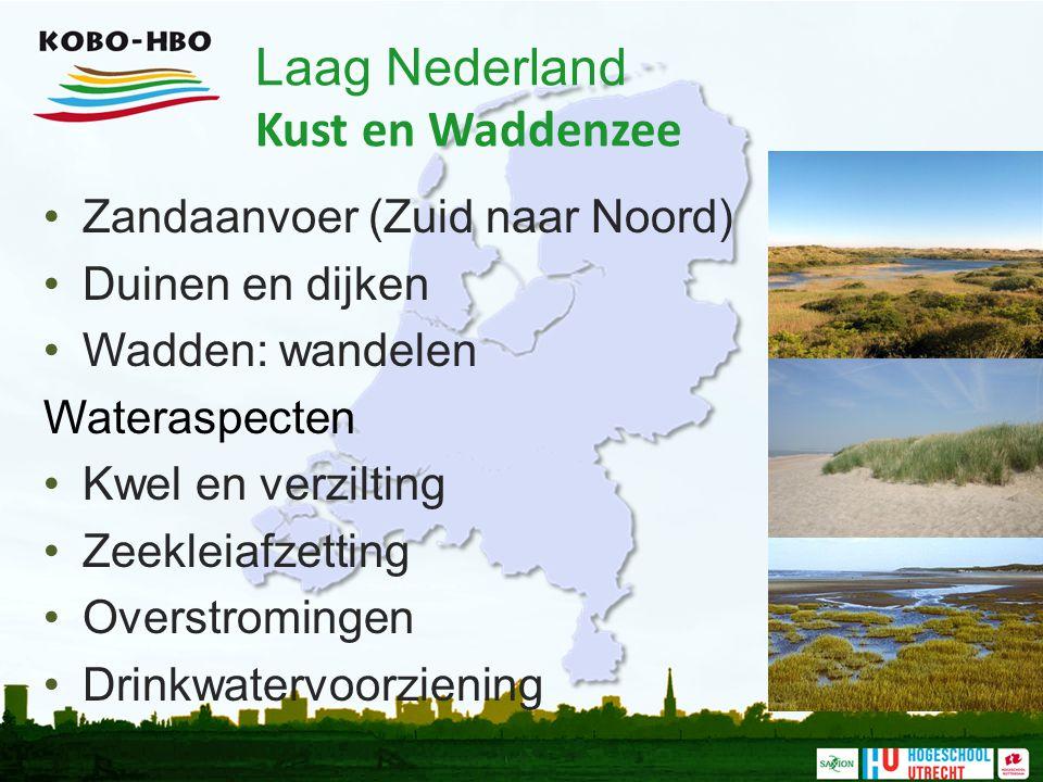 Laag Nederland Kust en Waddenzee Zandaanvoer (Zuid naar Noord) Duinen en dijken Wadden: wandelen Wateraspecten Kwel en verzilting Zeekleiafzetting Ove