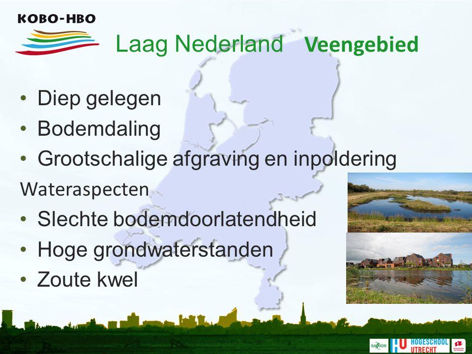 Laag Nederland Veengebied Diep gelegen Bodemdaling Grootschalige afgraving en inpoldering Wateraspecten Slechte bodemdoorlatendheid Hoge grondwatersta