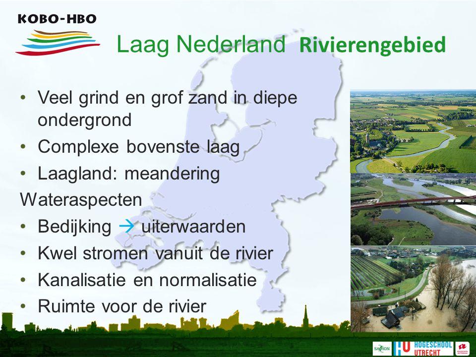 Laag Nederland Rivierengebied Veel grind en grof zand in diepe ondergrond Complexe bovenste laag Laagland: meandering Wateraspecten Bedijking  uiterw
