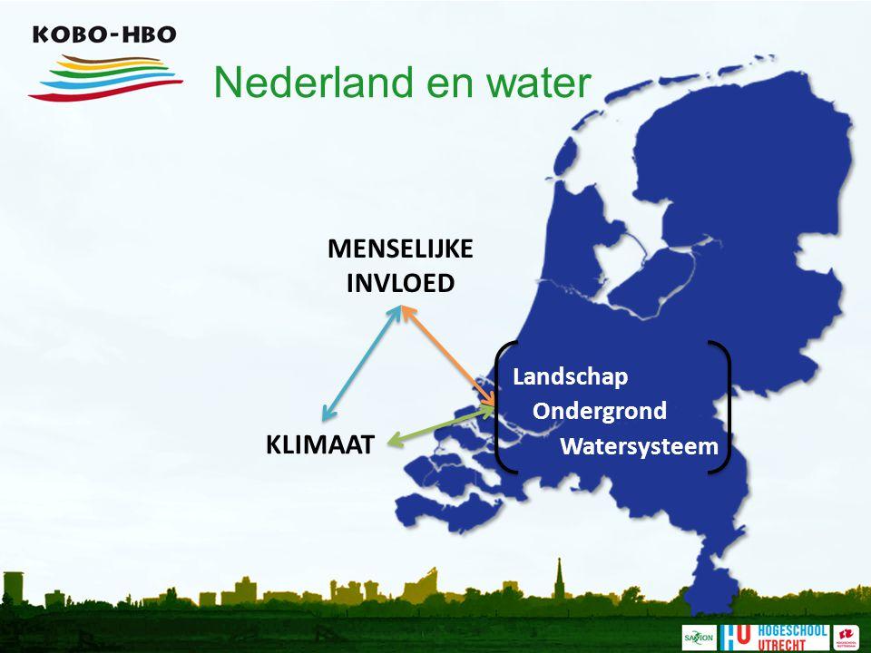 Nederland en water Landschap Ondergrond Watersysteem KLIMAAT MENSELIJKE INVLOED