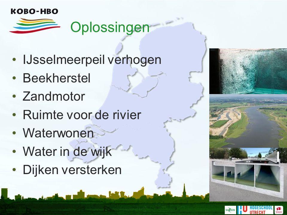 Oplossingen IJsselmeerpeil verhogen Beekherstel Zandmotor Ruimte voor de rivier Waterwonen Water in de wijk Dijken versterken