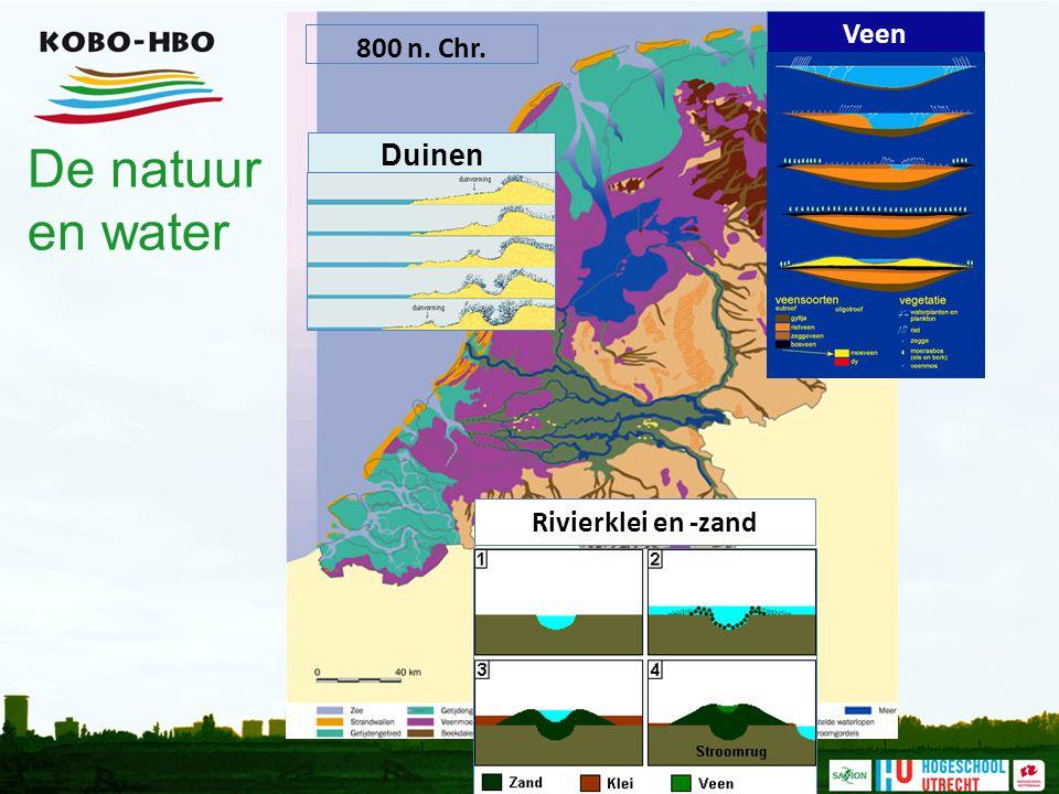 De natuur en water 8.000 v. Chr. 5.000 v. Chr 1.800 v. Chr 50 n. Chr. 800 n. Chr. Duinen Rivierklei en -zand Veen