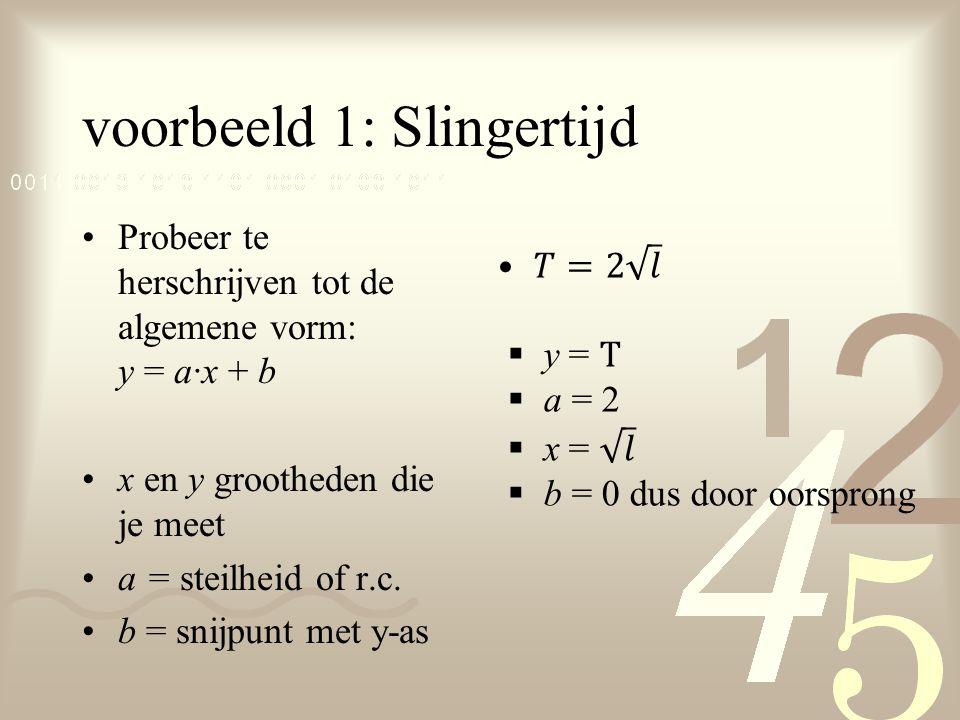 voorbeeld 1: Slingertijd Probeer te herschrijven tot de algemene vorm: y = a·x + b x en y grootheden die je meet a = steilheid of r.c. b = snijpunt me