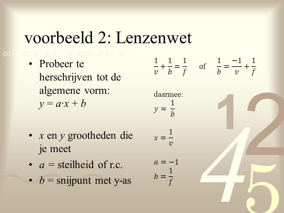 voorbeeld 2: Lenzenwet Probeer te herschrijven tot de algemene vorm: y = a·x + b x en y grootheden die je meet a = steilheid of r.c. b = snijpunt met